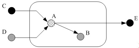 Fig 32
