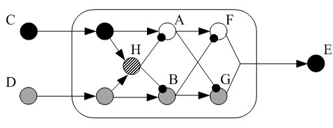 Fig 33